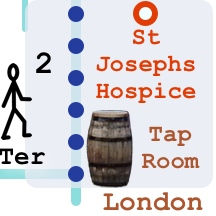 London Fields Brewery Tap Room
